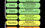 Используйте мост для расширения вашей локальной сети