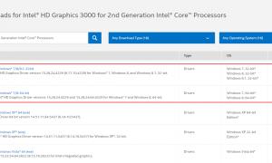Как решить проблемы с драйверами Intel Graphics 3000 в Windows 10