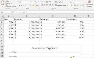 Как добавить вторичную ось в Excel