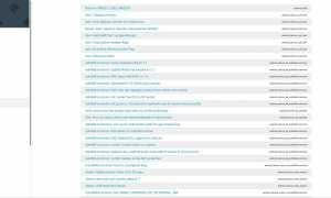 Как прошить кастомные ПЗУ на Android с помощью TWRP