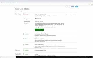 Xbox Live Down … или это только ты?