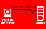 Иллюстрированное руководство о том, как чат работает онлайн