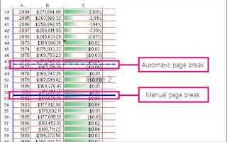 Как вставить разрыв страницы в Excel