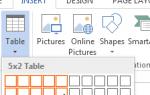 Как вставить таблицу в Microsoft Word 2013