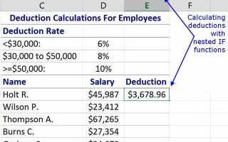 Вложение нескольких функций IF в Excel