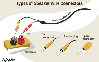 Как подключить динамики с помощью провода динамика