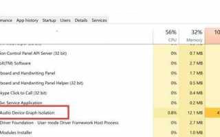 Устранить проблему изоляции графического устройства Windows Audio при высокой загрузке процессора