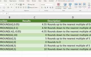 Как использовать функцию Excels MROUND