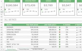 Как перемещаться и перемещаться между вкладками листа в Excel