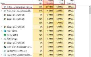 Система и сжатая память Высокое использование диска в Windows 10