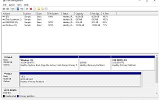 Что такое файловая система NTFS? (Определение NTFS)