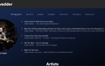 Как использовать веб-плеер Spotify