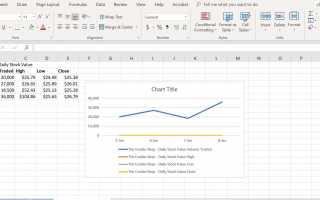 Как сделать и отформатировать линейный график в Excel