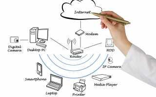Как настроить сети для цифровых устройств