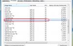 [Исправление] Что такое MSE и почему Microsoft Security Essentials (msseces.exe) высокий уровень использования диска