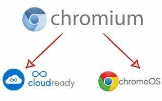 Установите Chrome OS на ПК или Mac с помощью CloudReady