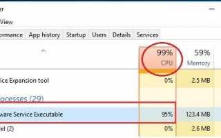 Исполняемый файл службы защиты от вредоносных программ, высокая загрузка ЦП в Windows 10