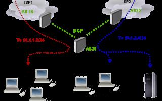 Одна домашняя сеть с двумя подключениями к Интернету