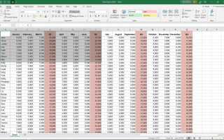Как вставить данные Excel в документы Microsoft Word
