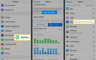 iPhone Советы по экономии заряда аккумулятора