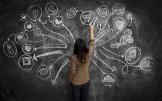 Как разработать маркетинговый план блога