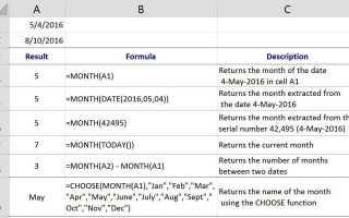 Как использовать функцию Excel MONTH