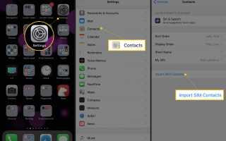 Как сделать резервную копию контактов на iPhone SIM (подсказка: вы не можете)