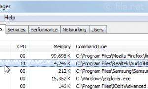 Как исправить ravbg64.exe (Realtek HD Audio Background Process) проблема высокой загрузки процессора