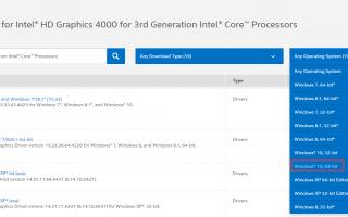 Скачать драйвер Intel HD Graphics 4000