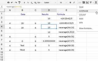 Как рассчитать AVERAGE в электронных таблицах Google