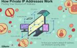 192.168.0.100 — IP-адрес для локальных сетей