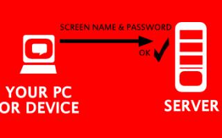 Как работает мгновенный обмен сообщениями за экраном