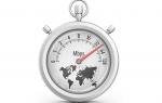 Сайты для тестирования скорости интернета (Последнее обновление: октябрь 2019)