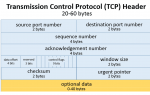 Самые популярные номера портов TCP и UDP